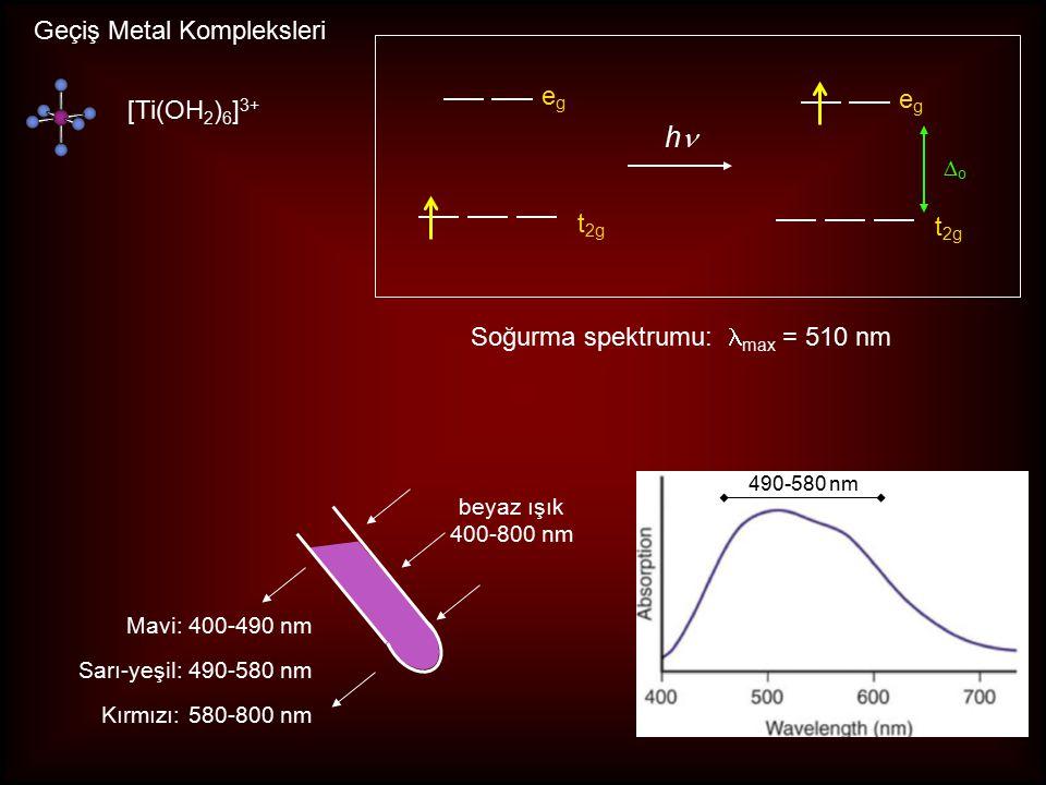 hn Geçiş Metal Kompleksleri eg eg [Ti(OH2)6]3+ t2g t2g